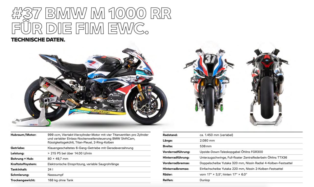BMW Motorrad bei der FIM Endurance World Championship 2021 – Fakten und Infos.